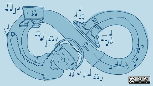 Music infinity by opensourceway